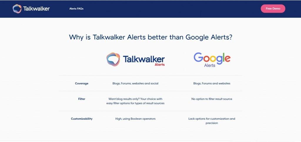 ابزار شنیدن شبکه های اجتماعی talkwalker