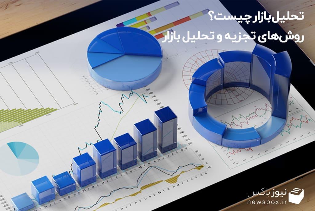 تحلیل بازار چیست؟ در تحلیل بازار باید به چه نکاتی توجه کنیم؟